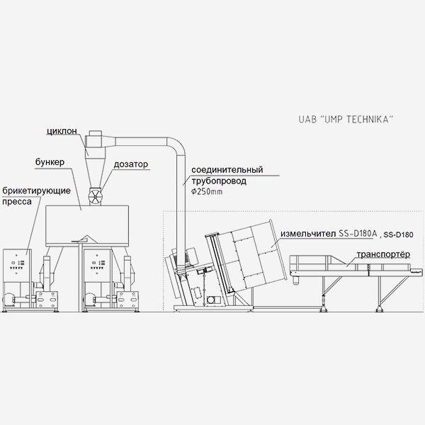 Схема производственной линии с измельчителем для соломы и сена SSD-180